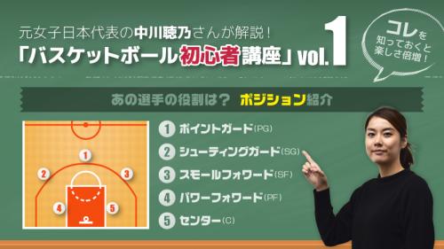 元女子日本代表の中川聴乃さんが解説! 知っておくと楽しさ倍増「バスケットボール初心者講座」Vol.1
