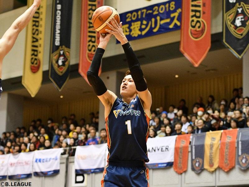 横浜 ビー コルセアーズ 横浜ビー・コルセアーズアカデミー バスケットボールスクール