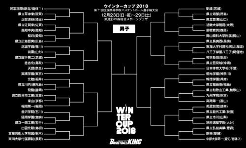 2019 ウィンター メンバー カップ 【ウインターカップ2020】桜花学園高校バスケ部メンバーと出身中学!身長は?