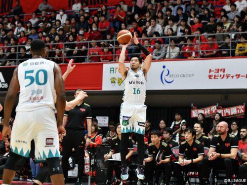 京都ハンナリーズ、敵地でアルバルク東京を退け開幕6連勝…サイモンは両軍最多の37得点