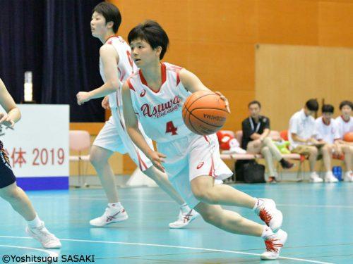 【ウインターカップ注目選手】杉本りく(足羽)「『小さくてもできる』オールコートバスケの申し子」