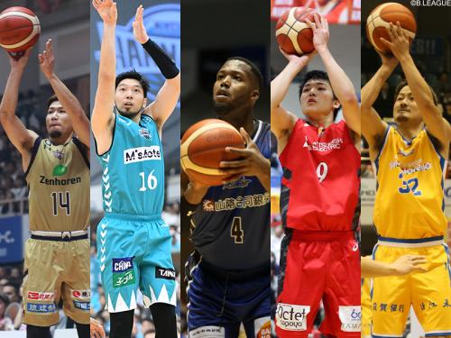 2019-20シーズン B1で最も多くの3ポイントシュートを決めた選手は?