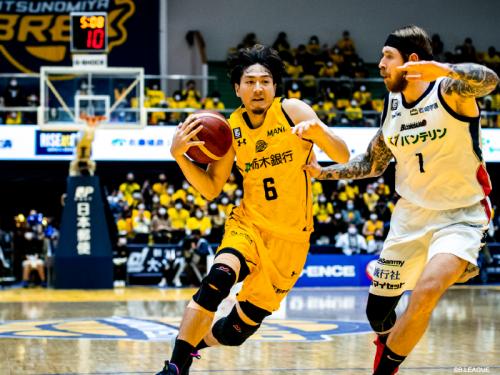宇都宮が横浜を退け6連勝、比江島が復帰後最多の14得点